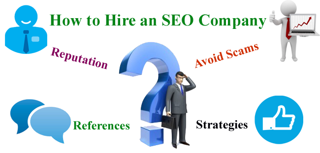 Image result for Process of hiring an SEO company