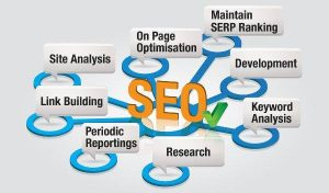 uncommon SEO tactics