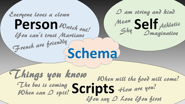 Person Markup Schema
